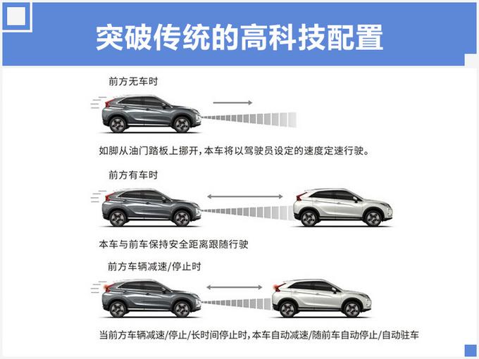 突破传统的认知 这款高颜值合资SUV值得拥有-图7