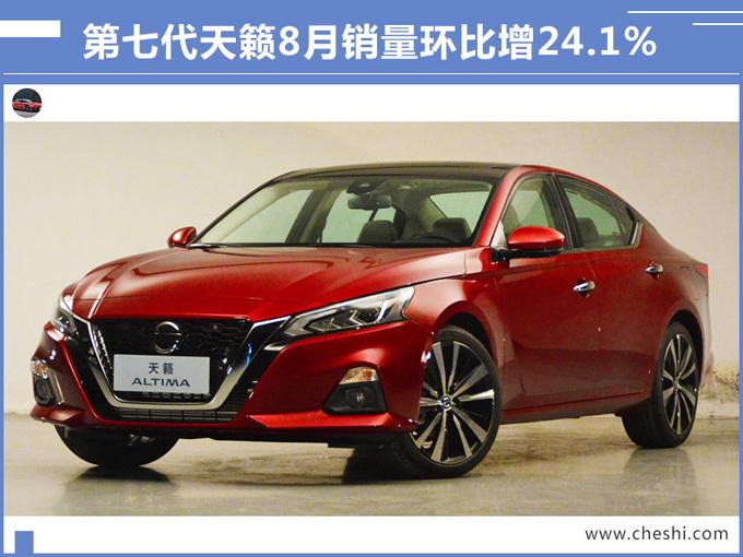 东风日产销量逆市增长 新轩逸超目标/天籁涨24.1-图5