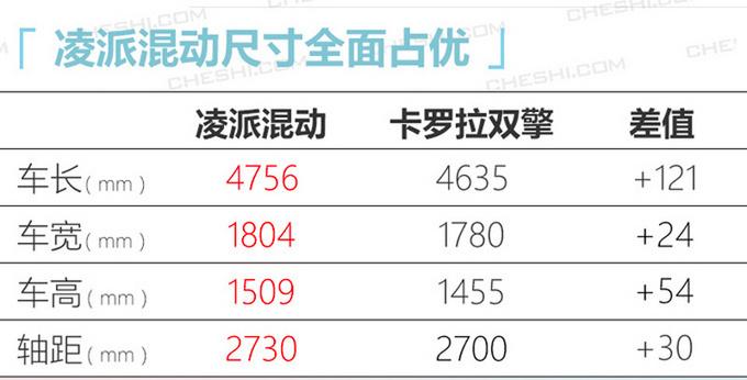 日系今年将推20款新车 威兰达/思域两厢领衔-图25