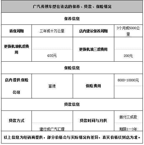 自主中高级轿车广汽传祺GA8优惠1.2万起-图1
