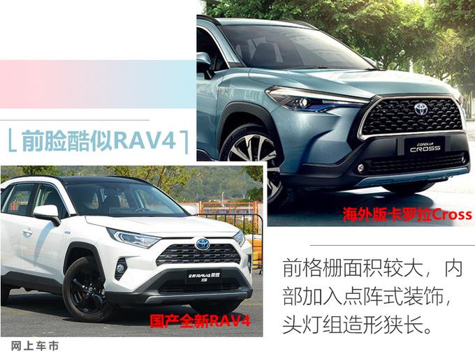 丰田卡罗拉推SUV版 比C-HR尺寸更大/有望入华-图5