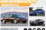 安全性能PK 日韩三款高端轿车成绩出众