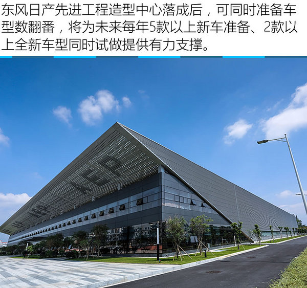 """发展""""永动力"""" 解析东风日产三大技术中心-图2"""
