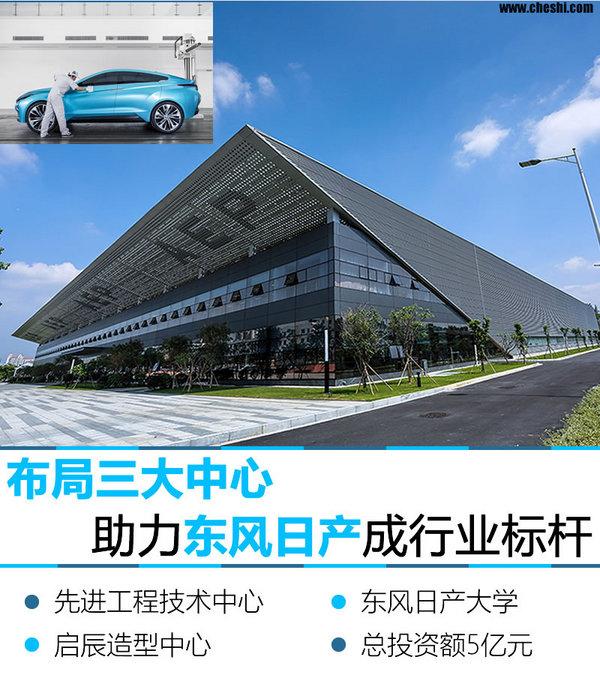 """发展""""永动力"""" 解析东风日产三大技术中心-图1"""